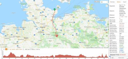 20170911 020000 TDWCM München E2 data