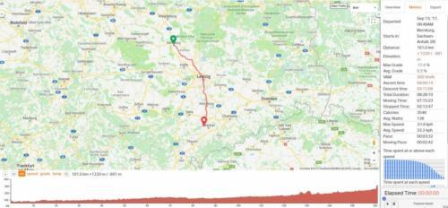 TDWCM 17 München Etape 4